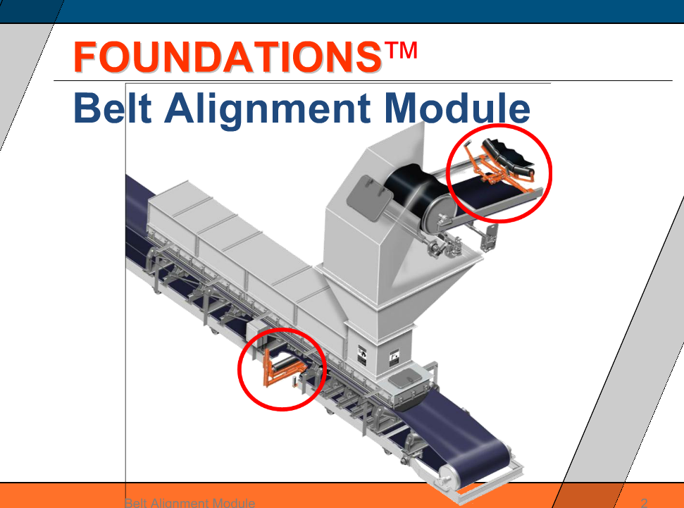 Belt Alignment